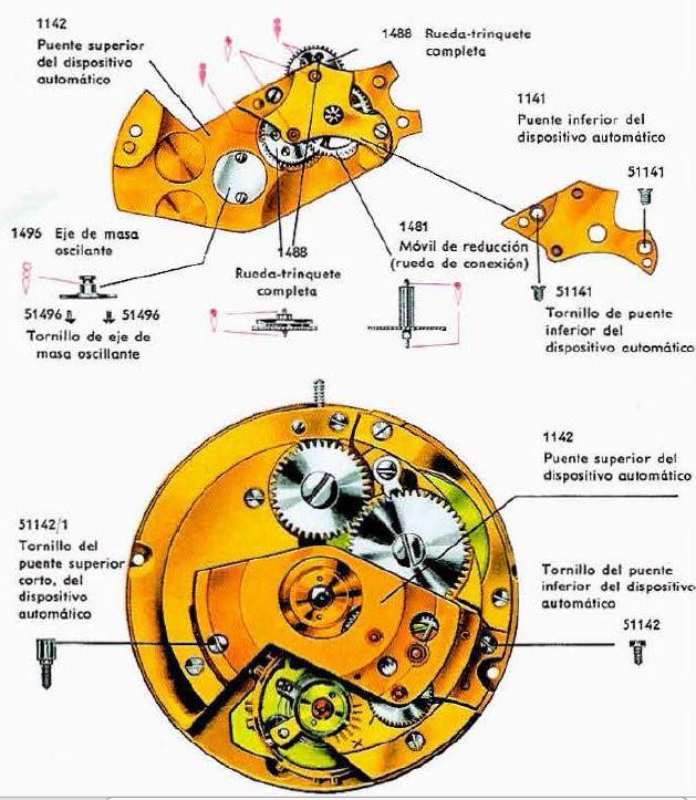 Moebius y el reloj de pulsera